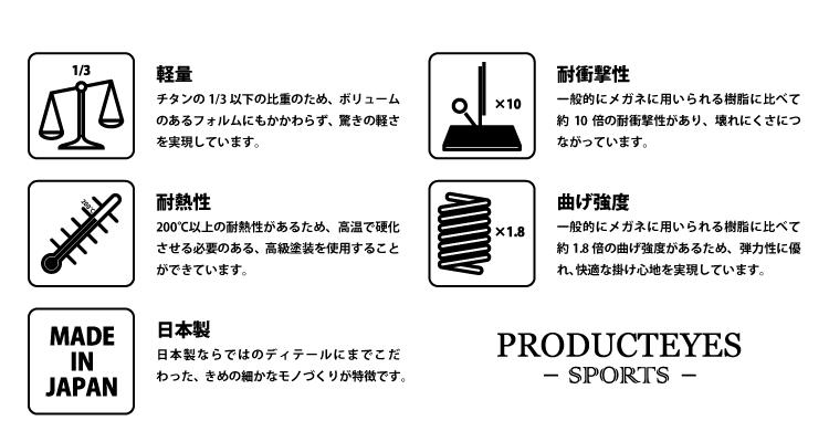 プロダクトアイズスポーツ特徴2